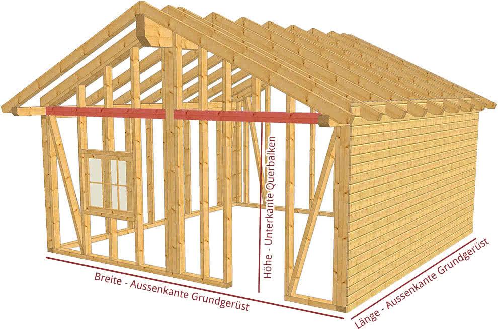 gartenhaus aus holz zum selber machen bausatz f r. Black Bedroom Furniture Sets. Home Design Ideas